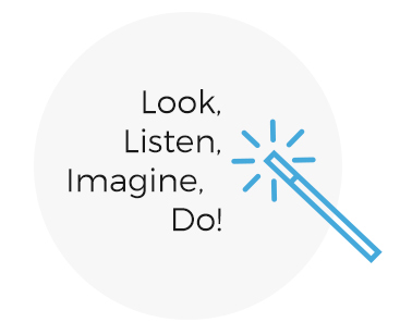 look-listen-imagine-do